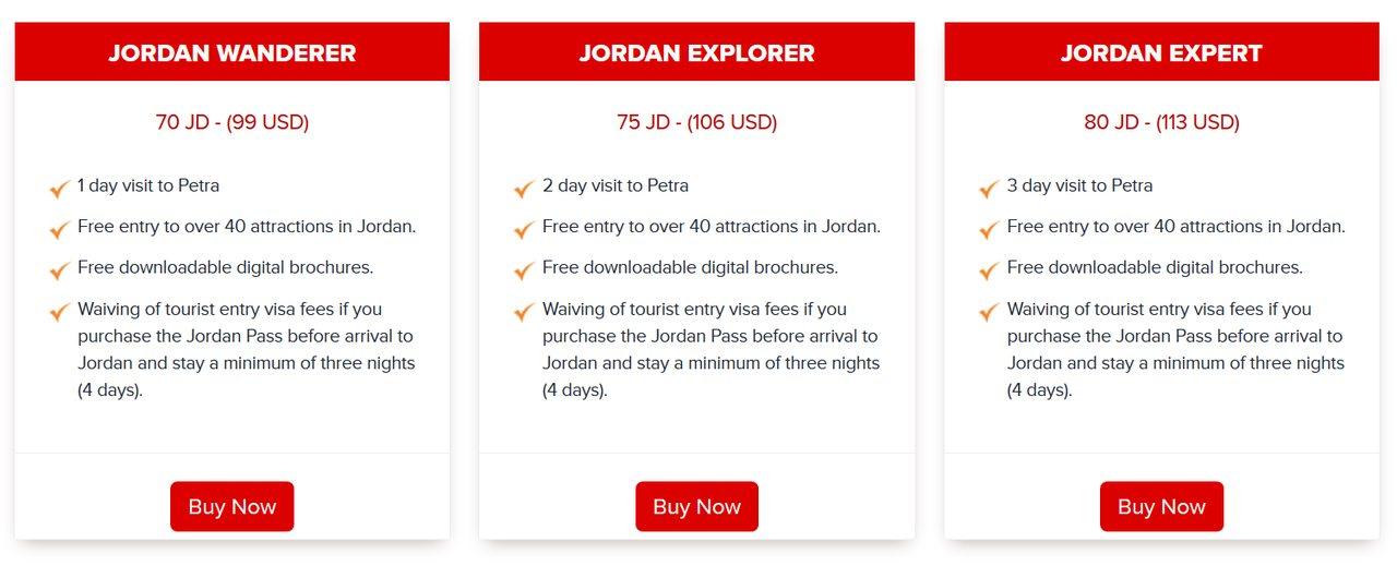 Jordania co zobaczyć